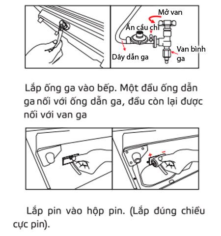 Cách nối ống dây gas