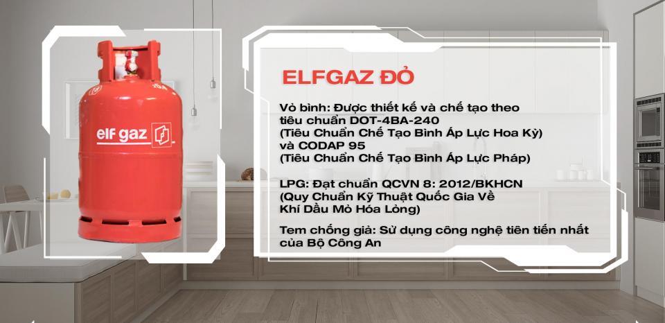 bình gas ELF Gaz 12.5kg giá bao nhiêu
